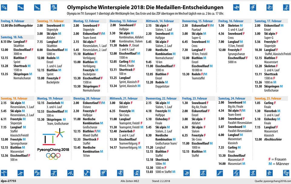 Zeitplan Olympia Heute